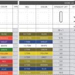 hijsbanden_tabel